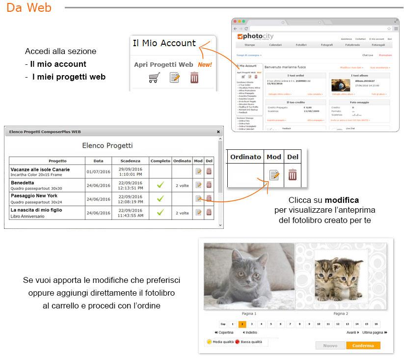Creato per te - Come ordinare da web