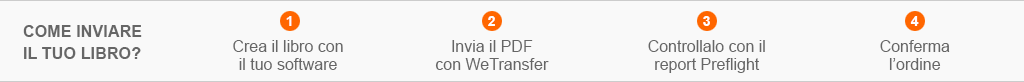 Inviaci un PDF del tuo fotolibro